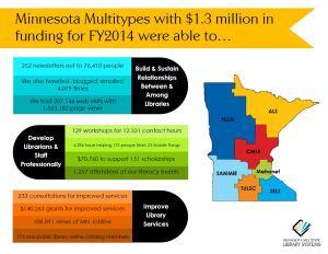 multitype_infographic_p1