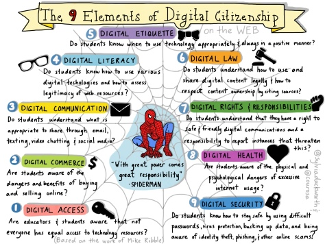 Nine Elements of Digital Citizenship - Central Minnesota