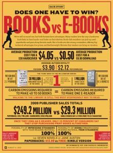 Books vs eBooks
