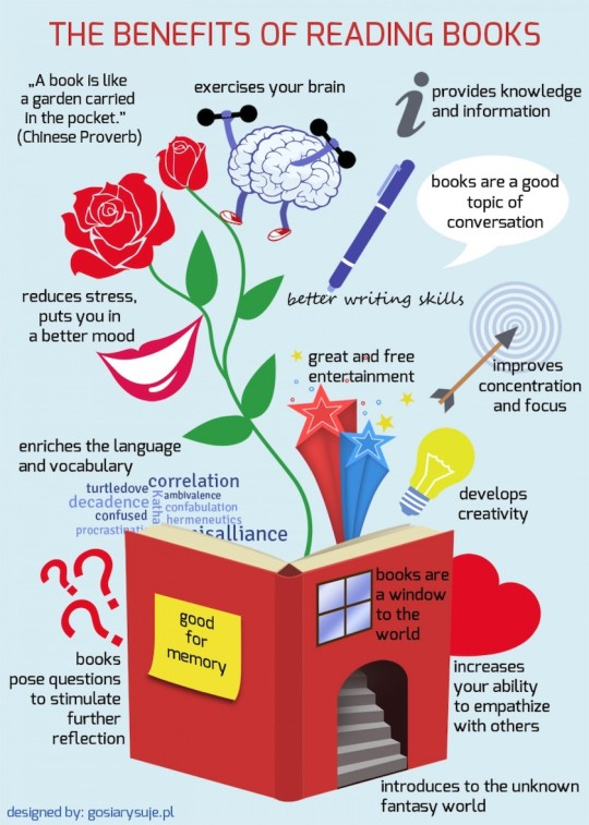 infographics for you to use reading and its benefits central  the benefits of reading books