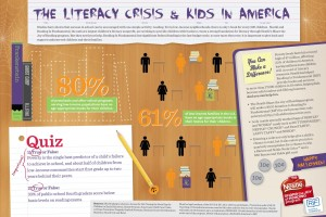 The Literary Crisis and Kids in America