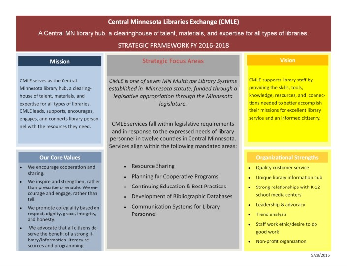 Strategic Framework 2016-18