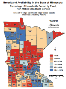 MN broadband coverage